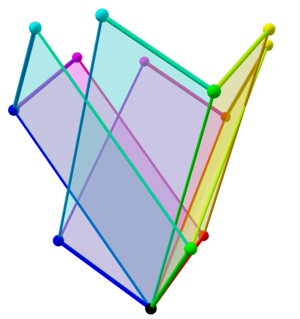 Tree of weak orderings in concertina cube 316.png