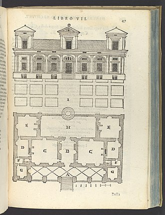 Tutte l'opere d'architettura et prospetiva - A page from the seventh book