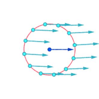 Vorticity - Image: Vorticity Figure 02 b