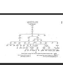 شجرة العائلة ويكيبيديا