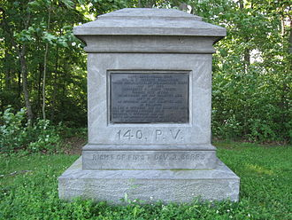 140th Pennsylvania Infantry - 140th Pennsylvania monument between the Wheatfield and Peach Orchard at Gettysburg, erected by regimental veterans in 1885