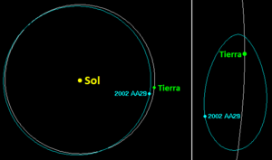 2002 AA29 - Image: 2002aa 29 orbit 4