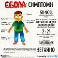 2 ebola symptomy (16882094901).jpg
