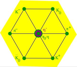 Quark model