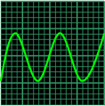 Alternating current on a 'scope.png