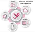 Architecture Solution de sécurité et d'optimisation de la bande passante.png