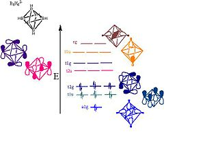 Polyhedral skeletal electron pair theory - Image: B6H6MOdiagram