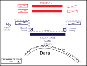 Battle of Dara - map of the battle