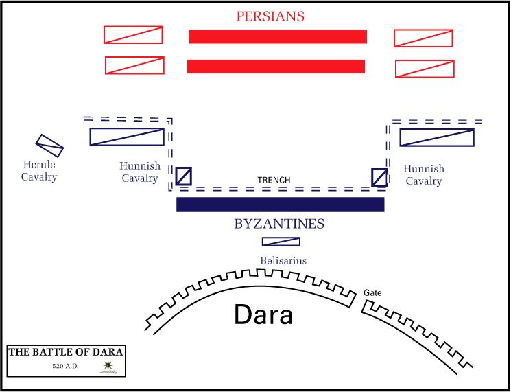 Battle of Dara-battleplan
