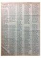 Berdyansk State Duma Voters 1906 TGV95.pdf