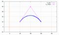 Bezier curve b1.png