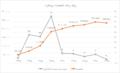 Borujerd population growth fa 01.png