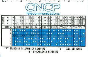 Allstream Inc. - Teletype Card