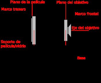 Cmara fotogrfica - Wikipedia, la enciclopedia libre 25