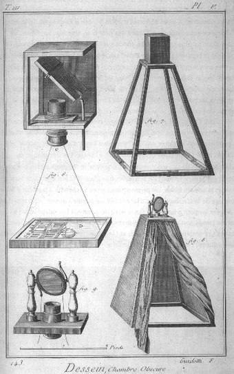 Camera obscura in Encyclopedie, ou dictionnaire raisonne des sciences, des arts et des metiers. 18th century Camera obscura.jpg