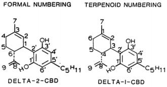 Cannabidiol - Cannabidiol numbering