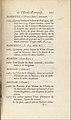 Catalogue Raisonné des differens objets dans...le Cabinet de feu Mr. Mariette MET DP293618.jpg
