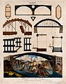 Civil engineering; the iron bridge at Coalbrookdale, with sh Wellcome V0024327.jpg
