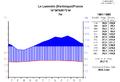 Climatediagram-metric-english-LeLamentin-France-1961-1990.png