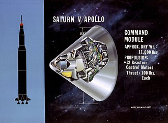 Apollo (spacecraft) - Apollo Command Module and its position on top of Saturn V