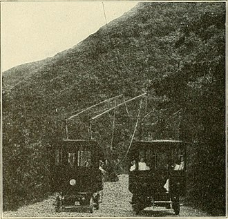 Laurel Canyon, Los Angeles - Image: Cyclopedia of applied electricity a general reference work on direct current generators and motors, storage batteries, electrochemistry, welding, electric wiring, meters, electric lighting, electric (14780081682)
