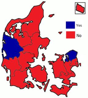 referendum in Denmark on 28 September 2000 regarding possible Euro introduction