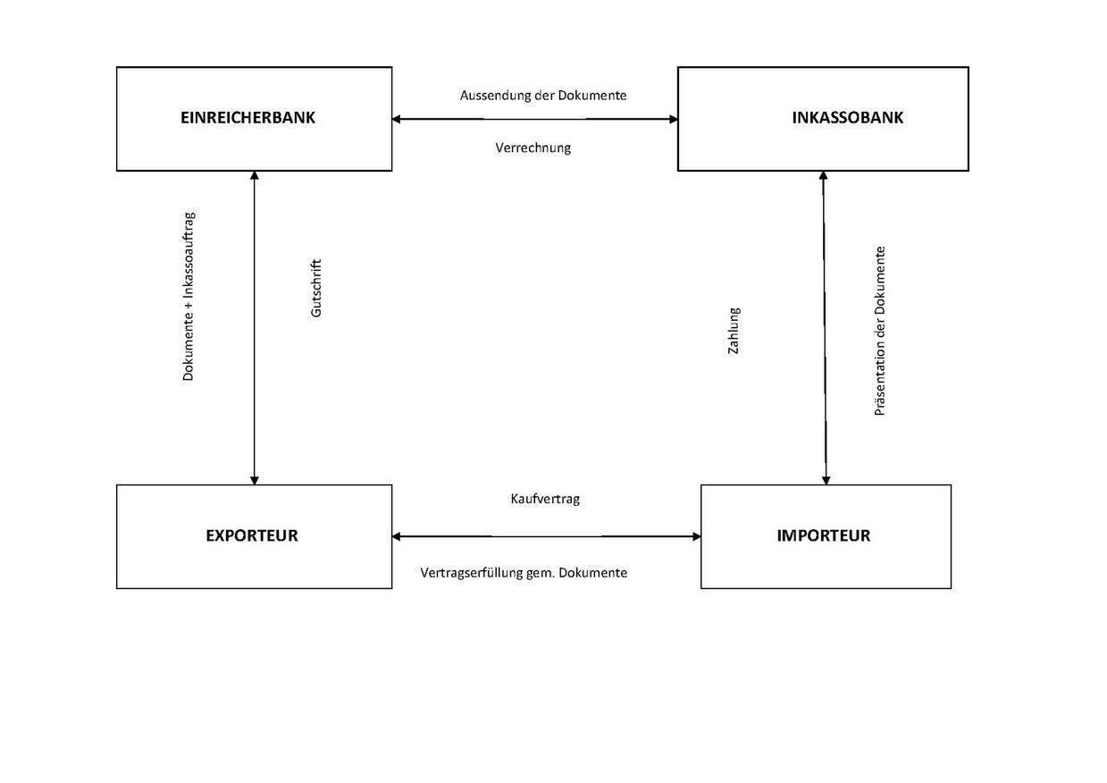 Emejing Kaufvertrag Küche Pdf Ideas - Ridgewayng.com ...