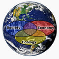 Ecology Society Economy diagram Earth background.jpg
