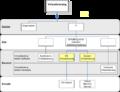 Einordnung Virtualisierungstechnologien für virtuelle Betriebsumgebungen.png