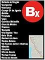 Estações linha Bx.jpg