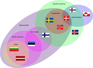 Baltoscandia - A Venn diagram indicating Baltoscandia among other subregions of Northern Europe.