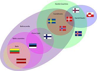 Baltoscandia - A Venn diagram indicating Baltoscandia among other subregions of Northern Europe.