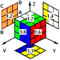 Flat 4D Rubik Cube Layer Rotation Face 1.2.PNG