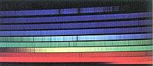 Le linee di Fraunhofer dello spettro solare.