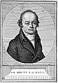 """Gall """"Traite sur la nouvelle physiologie"""" J.B. Nacquart, 1808 Wellcome L0004839EA.jpg"""