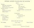 General ledger, classification of accounts, 1909.jpg