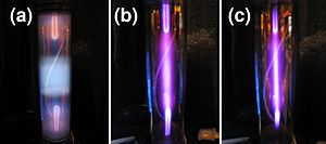 Electric discharge in gases - Transition from glow to arc discharge in argon, by increasing the gas pressure.