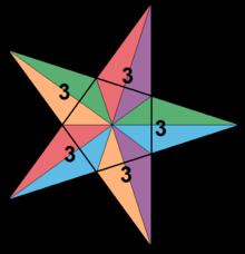 Figura De Vértice Wikipedia La Enciclopedia Libre