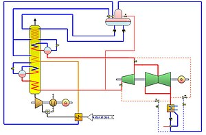 Heat recovery steam generator - Block diagram of HRSG in Combined Cycle