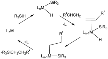 Hydrosilylation Wikipedia