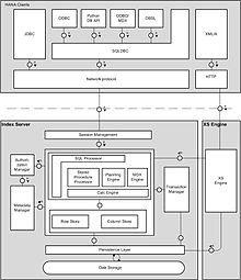 SAP HANA - Wikipedia
