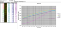 Helice-application-VOLVO-D2-75-Estimation des efforts-GrapheP-V800.png
