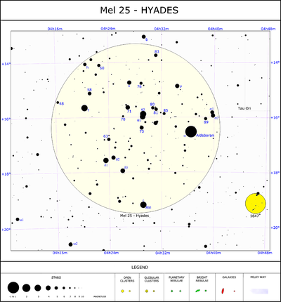 Hyades cluster map.png
