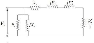 Circle diagram - Constant air-gap induction motor equivalent circuit