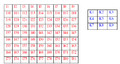 Image of size 9X9 and kernel matrix.png