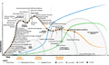 Industry 4.0 Emerging & Disruptive Trends.png