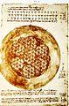 Leonardo da Vinci – Codex Atlanticus folio 307v.jpg