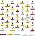 Les cépages des vins du Sud-ouest, plus de 1 000 ans d'histoire.png