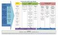 Logic Model Impact Direction Community-2018.pdf