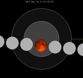 Lunar eclipse chart close-1963Dec30.png